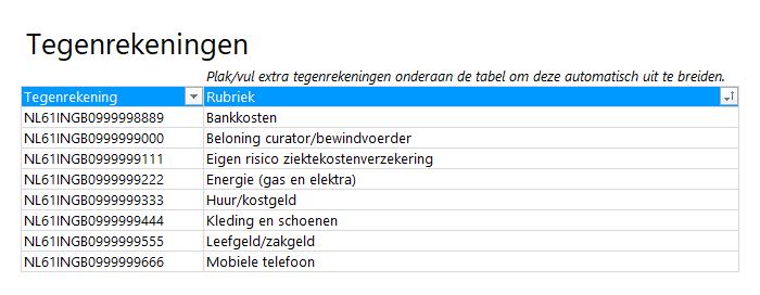 Bewindvoering in Excel 2.3 tegenrekeningen